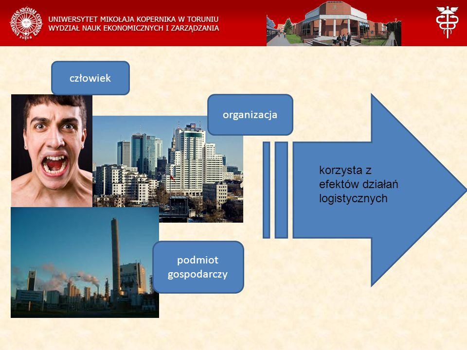 człowiek organizacja korzysta z efektów działań logistycznych podmiot gospodarczy