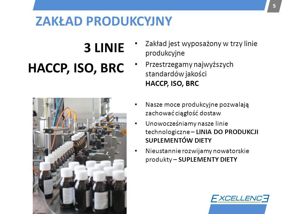 ZAKŁAD PRODUKCYJNY 3 LINIE HACCP, ISO, BRC