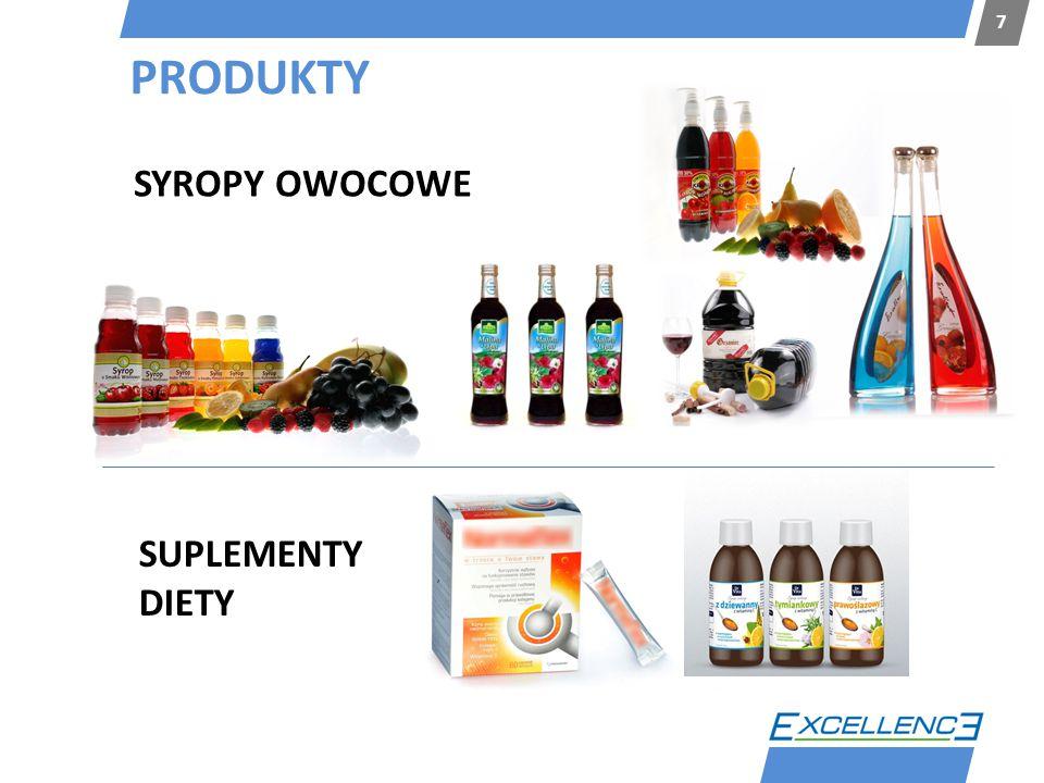 7 PRODUKTY SYROPY OWOCOWE SUPLEMENTY DIETY