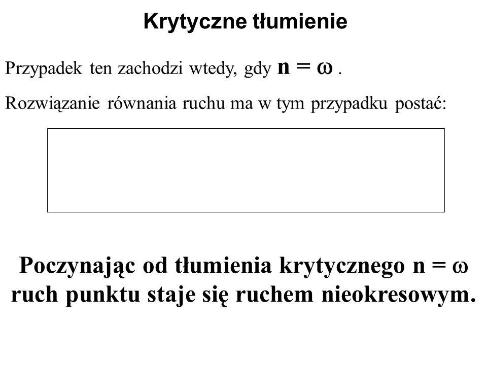 Krytyczne tłumienie Przypadek ten zachodzi wtedy, gdy n = w . Rozwiązanie równania ruchu ma w tym przypadku postać:
