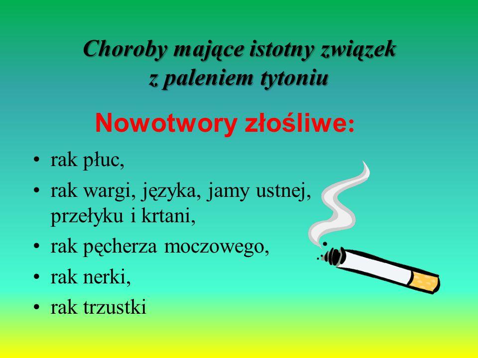 Choroby mające istotny związek z paleniem tytoniu