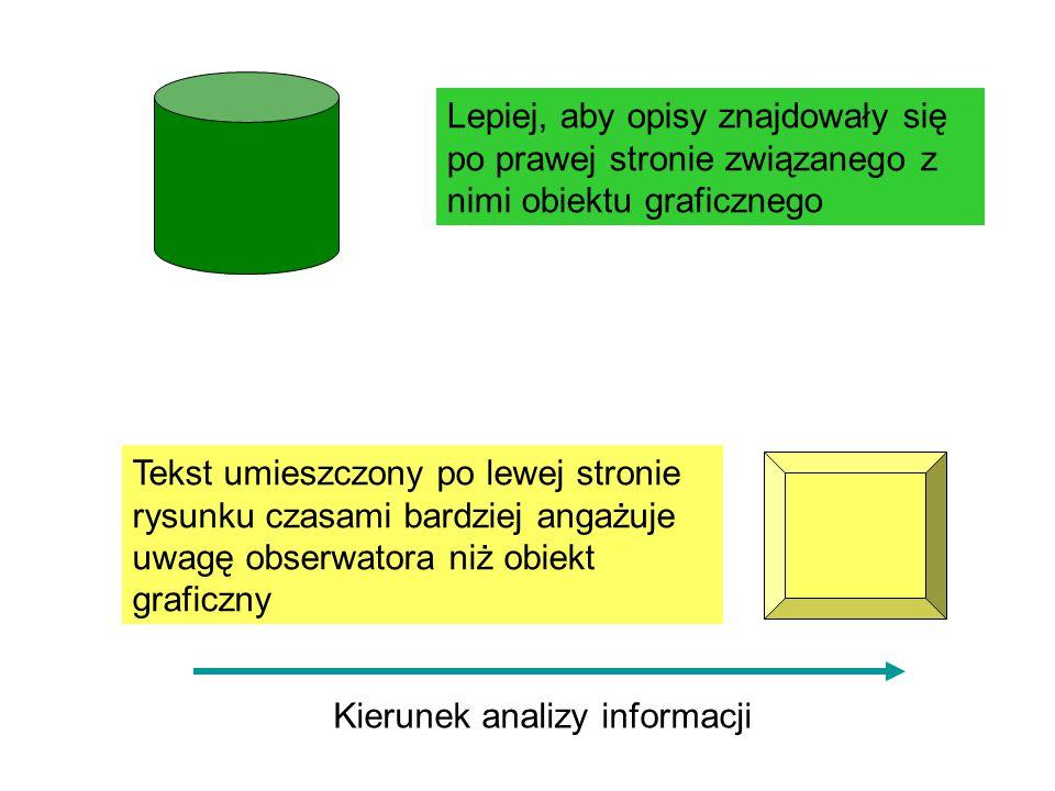 Kierunek analizy informacji