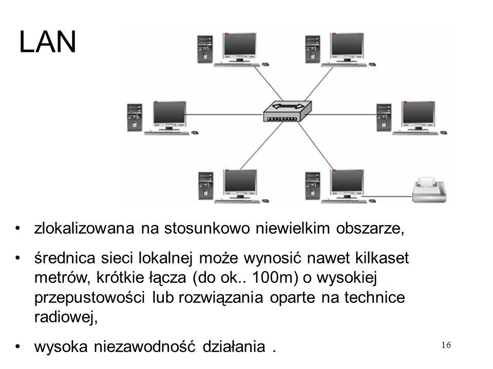 LAN zlokalizowana na stosunkowo niewielkim obszarze,