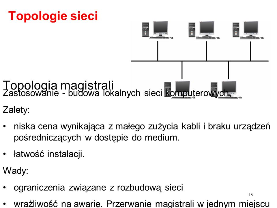 Topologie sieci Topologia magistrali