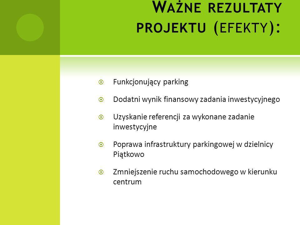 Ważne rezultaty projektu (efekty):
