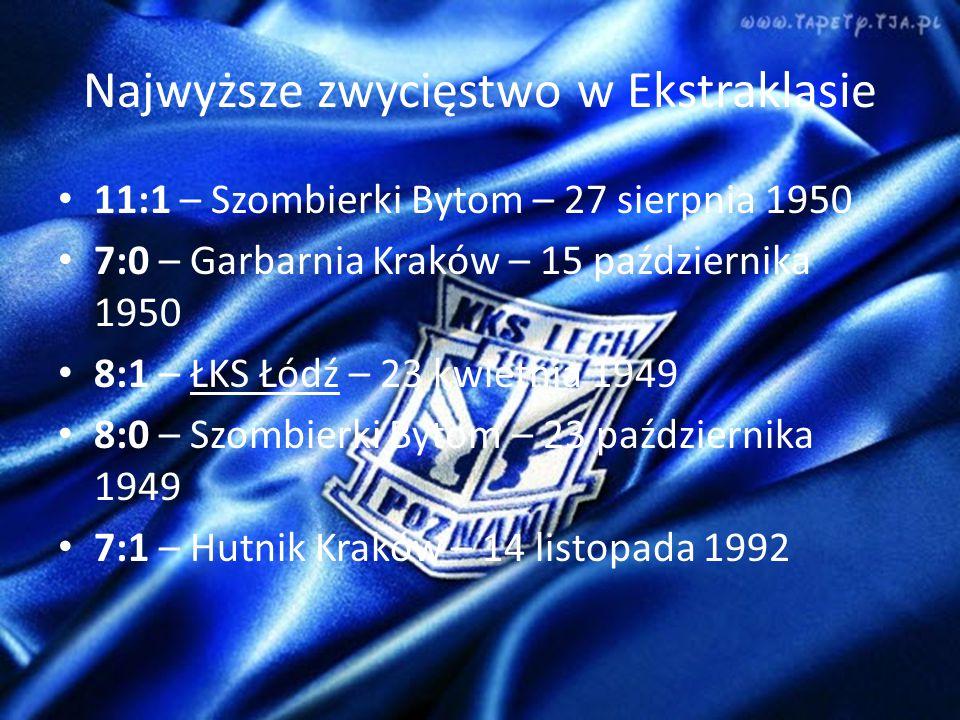 Najwyższe zwycięstwo w Ekstraklasie