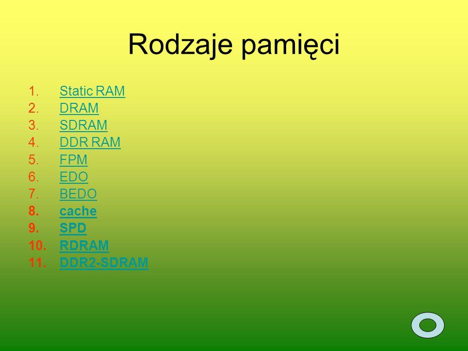 Rodzaje pamięci Static RAM DRAM SDRAM DDR RAM FPM EDO BEDO cache SPD