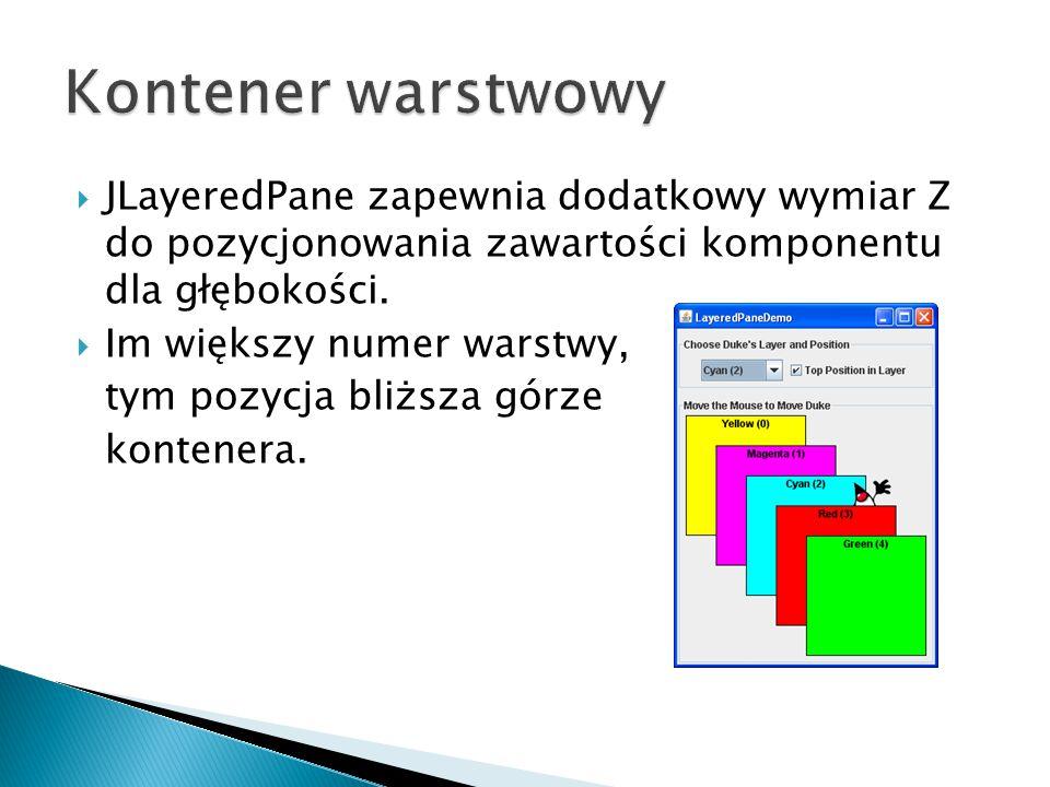 Kontener warstwowy JLayeredPane zapewnia dodatkowy wymiar Z do pozycjonowania zawartości komponentu dla głębokości.