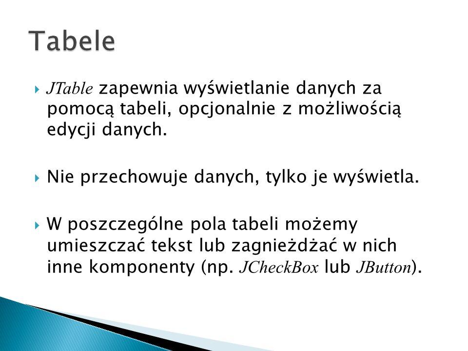 Tabele JTable zapewnia wyświetlanie danych za pomocą tabeli, opcjonalnie z możliwością edycji danych.