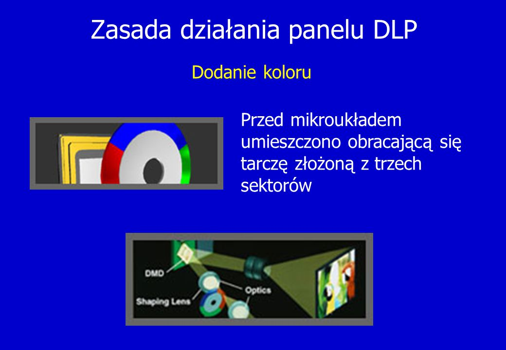 Zasada działania panelu DLP