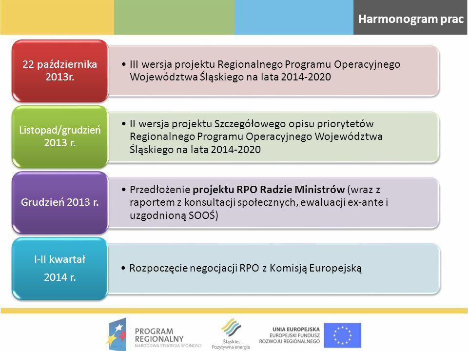 Harmonogram prac III wersja projektu Regionalnego Programu Operacyjnego Województwa Śląskiego na lata 2014-2020.