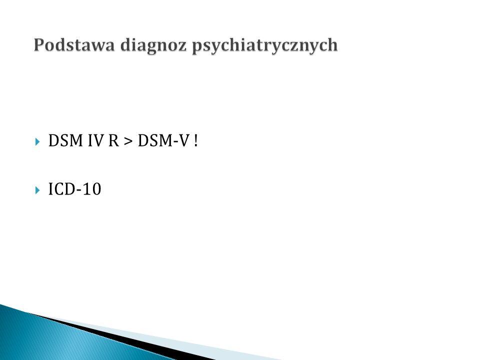 Podstawa diagnoz psychiatrycznych