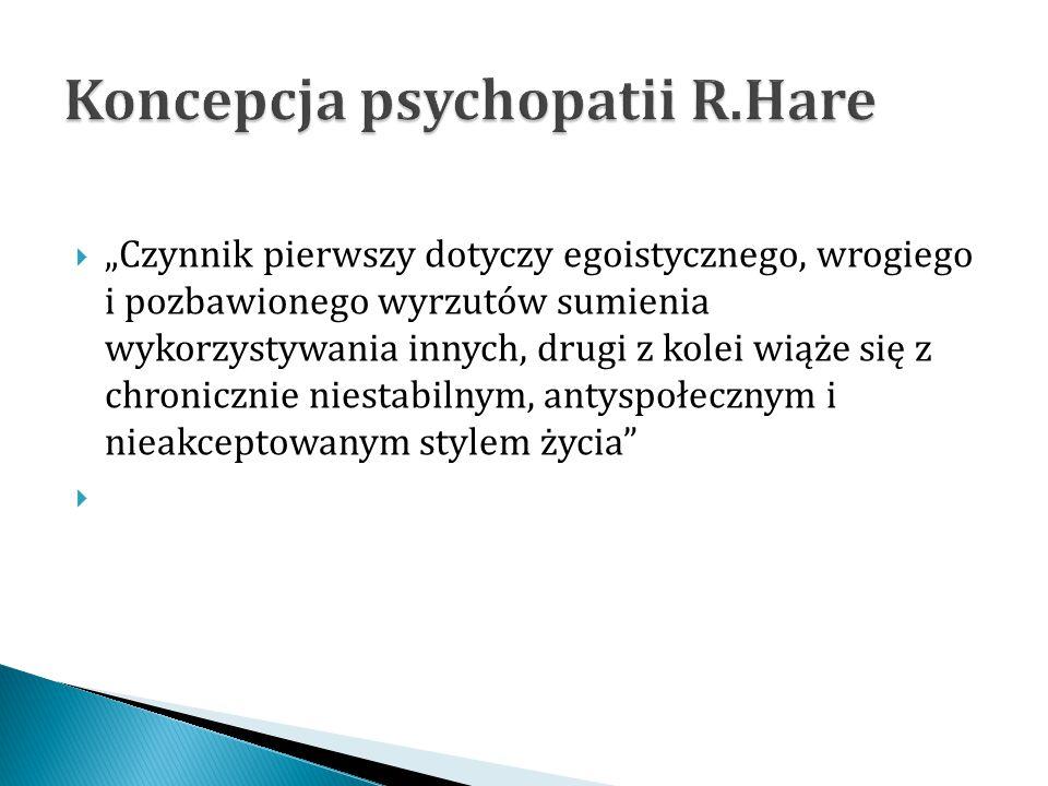 Koncepcja psychopatii R.Hare