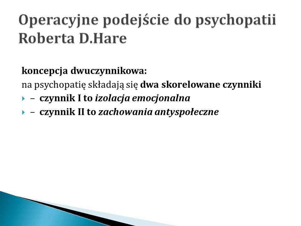 Operacyjne podejście do psychopatii Roberta D.Hare