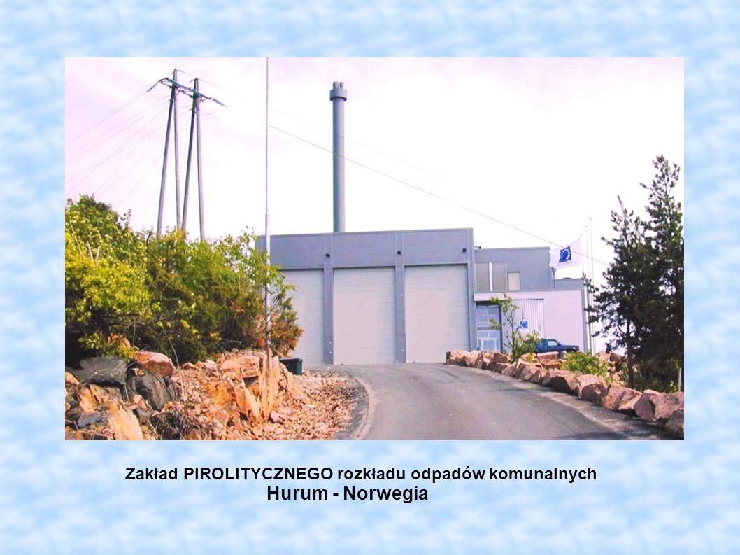 Zakład PIROLITYCZNEGO rozkładu odpadów komunalnych