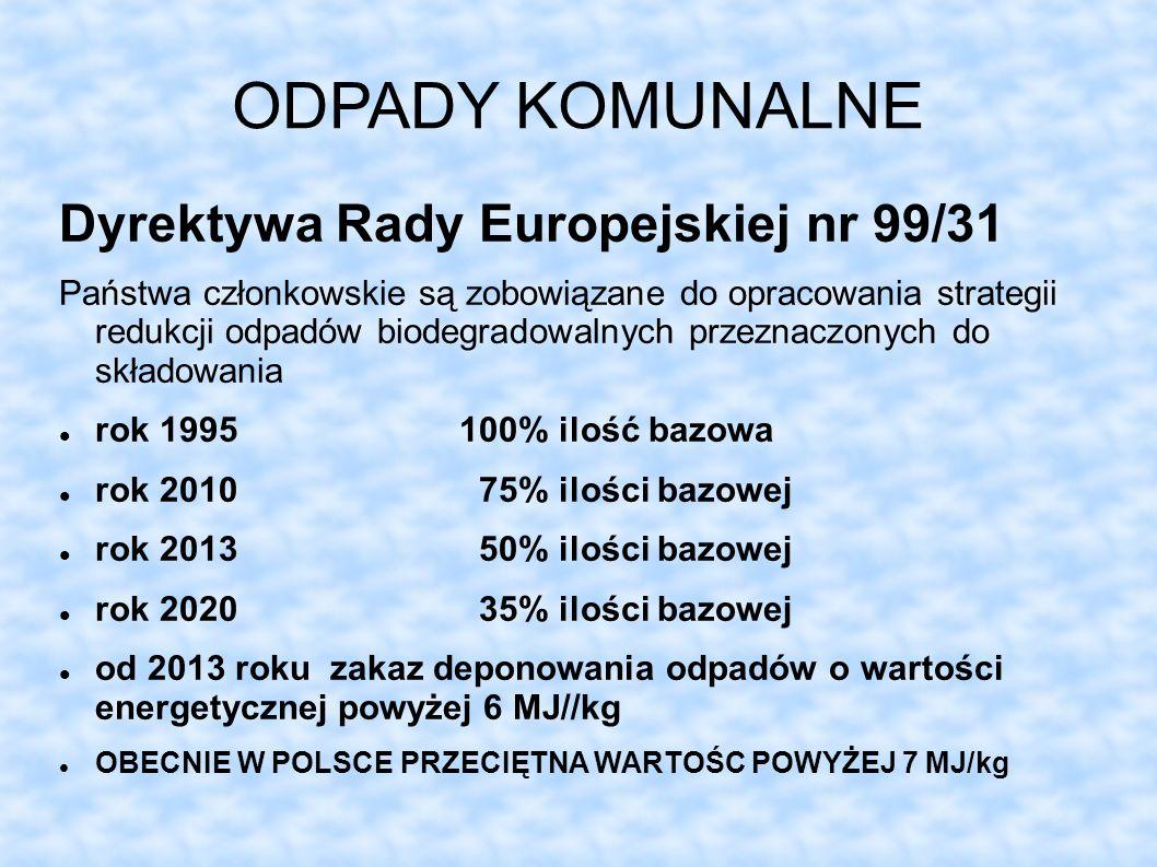 ODPADY KOMUNALNE Dyrektywa Rady Europejskiej nr 99/31