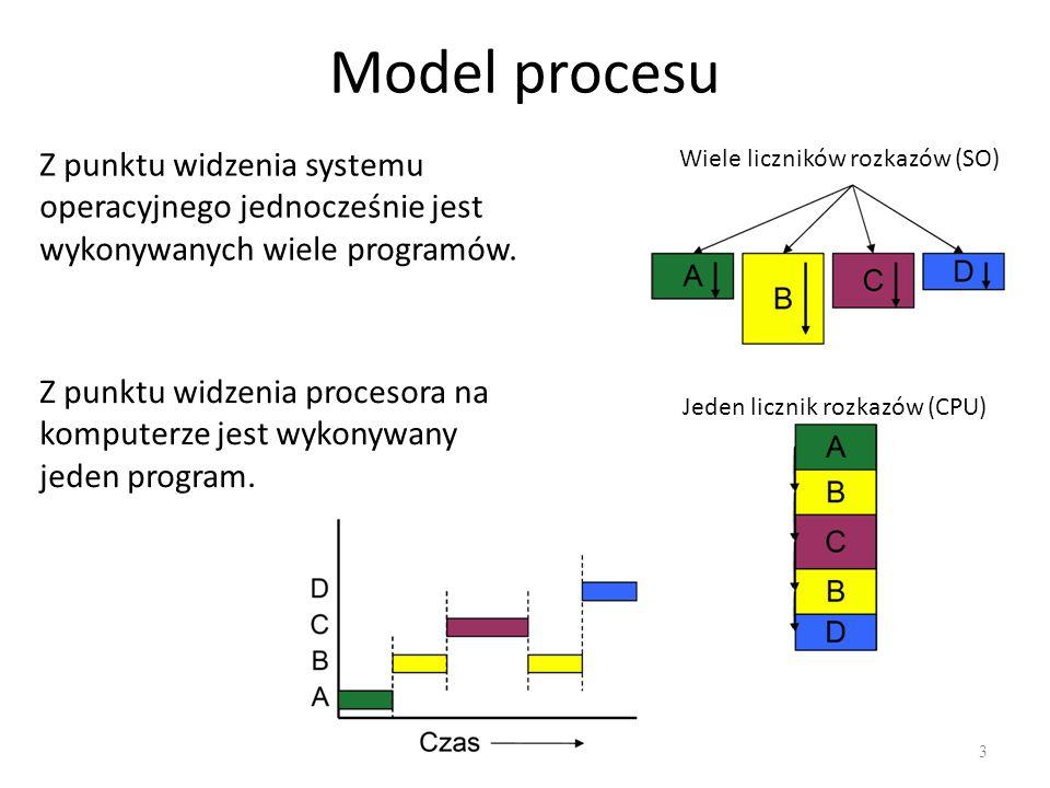 Model procesu Z punktu widzenia systemu operacyjnego jednocześnie jest wykonywanych wiele programów.
