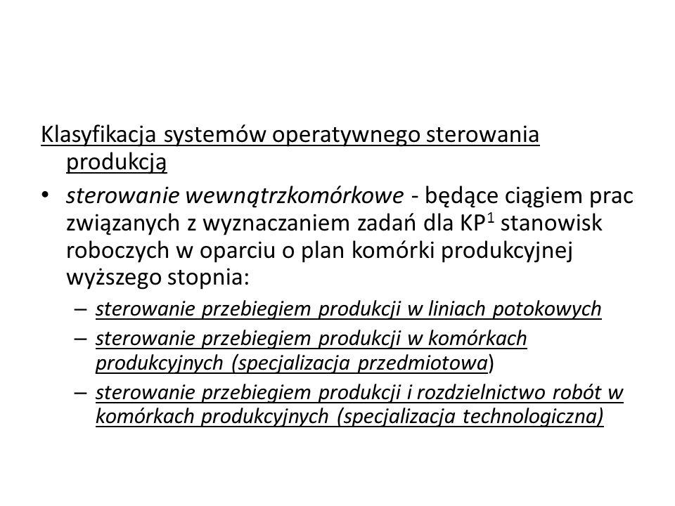 Klasyfikacja systemów operatywnego sterowania produkcją