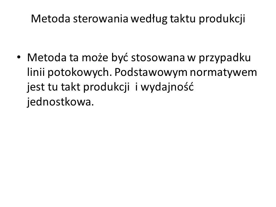 Metoda sterowania według taktu produkcji