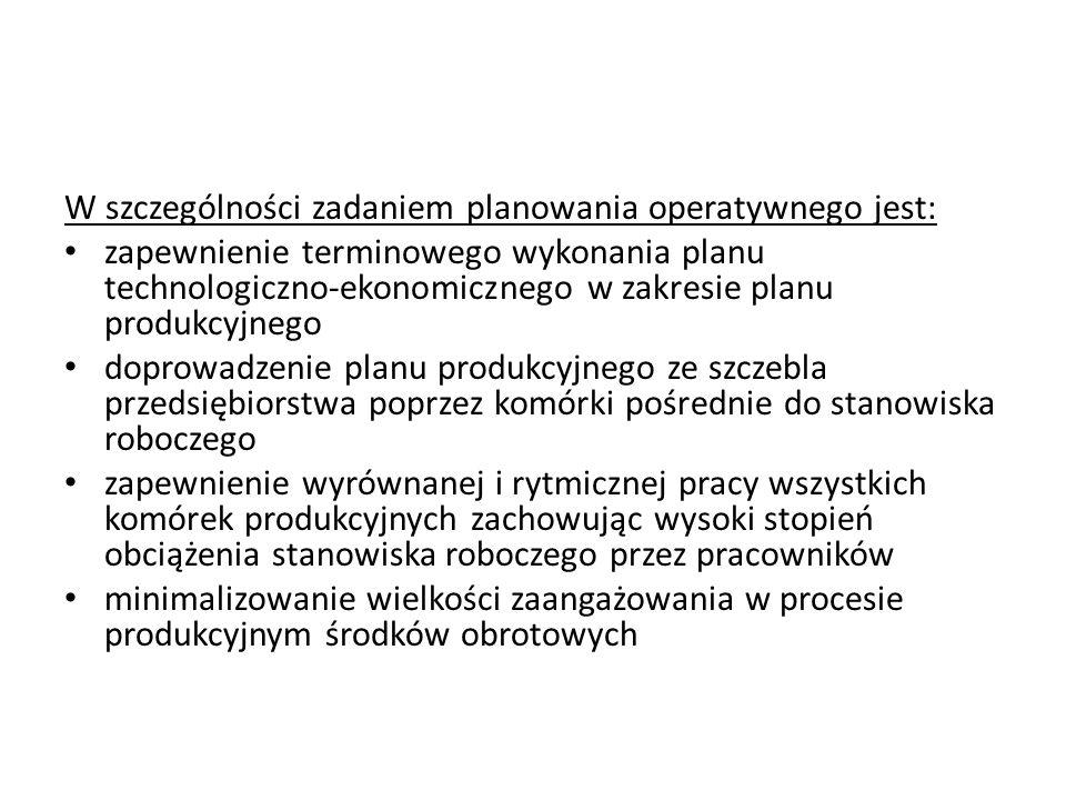 W szczególności zadaniem planowania operatywnego jest: