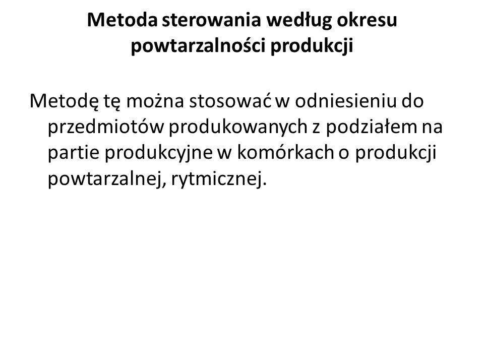 Metoda sterowania według okresu powtarzalności produkcji