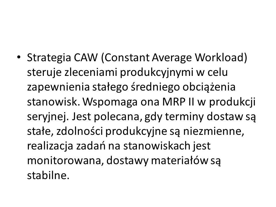 Strategia CAW (Constant Average Workload) steruje zleceniami produkcyjnymi w celu zapewnienia stałego średniego obciążenia stanowisk.