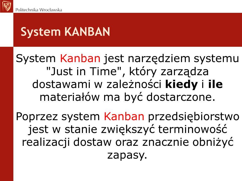 System KANBAN System Kanban jest narzędziem systemu Just in Time , który zarządza dostawami w zależności kiedy i ile materiałów ma być dostarczone.
