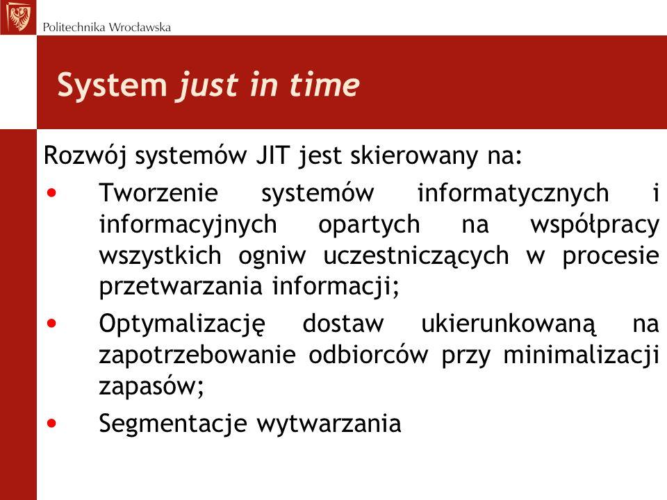 System just in time Rozwój systemów JIT jest skierowany na:
