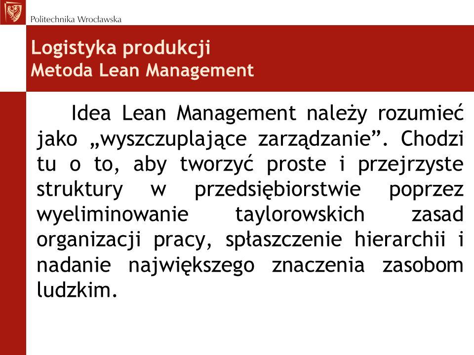 Logistyka produkcji Metoda Lean Management