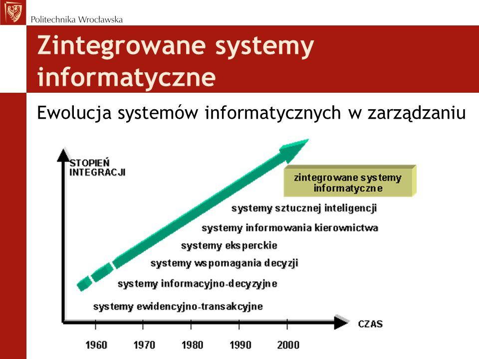 Zintegrowane systemy informatyczne