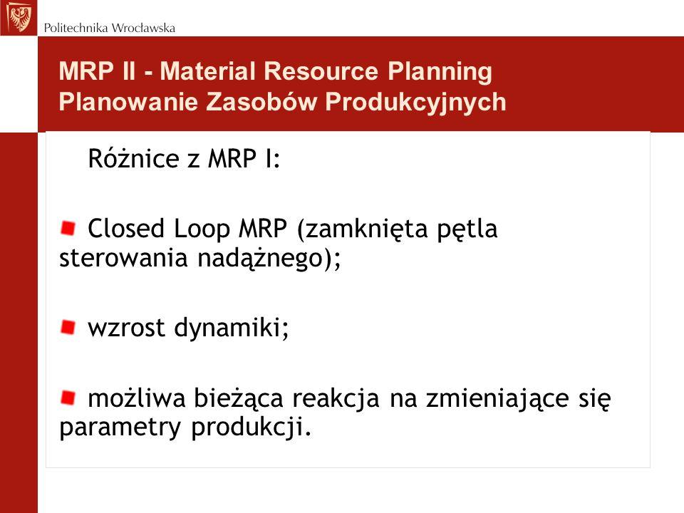 MRP II - Material Resource Planning Planowanie Zasobów Produkcyjnych