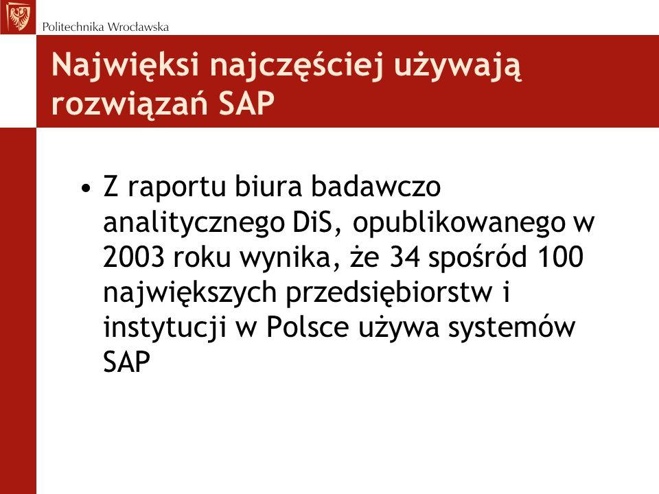 Najwięksi najczęściej używają rozwiązań SAP