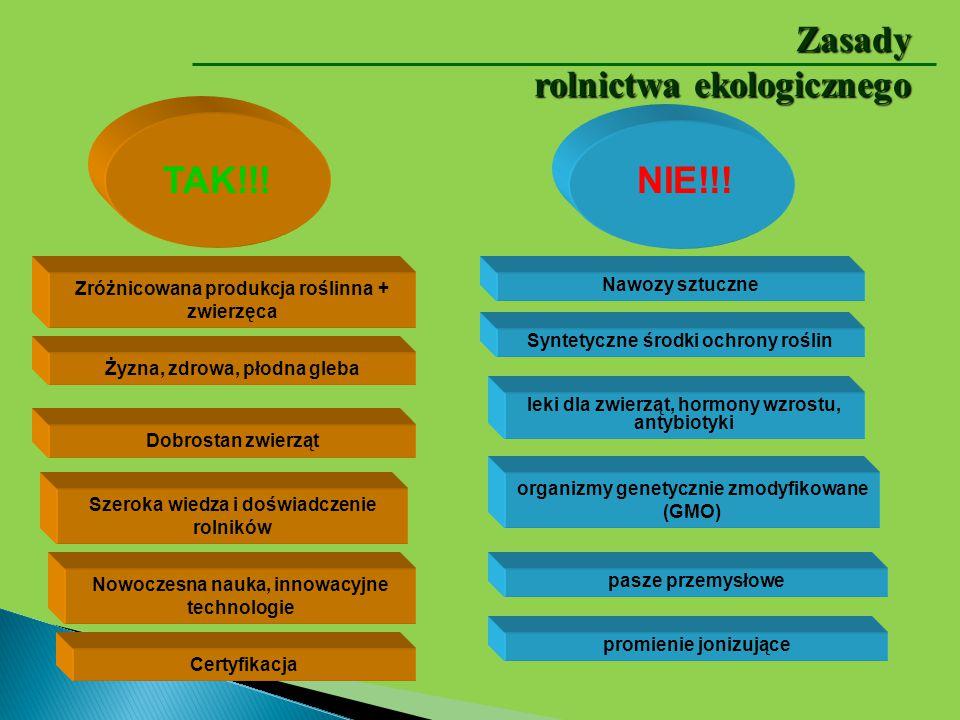 Zasady rolnictwa ekologicznego