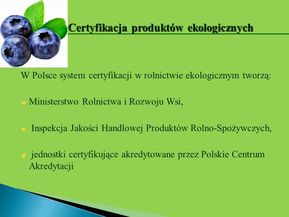 Certyfikacja produktów ekologicznych