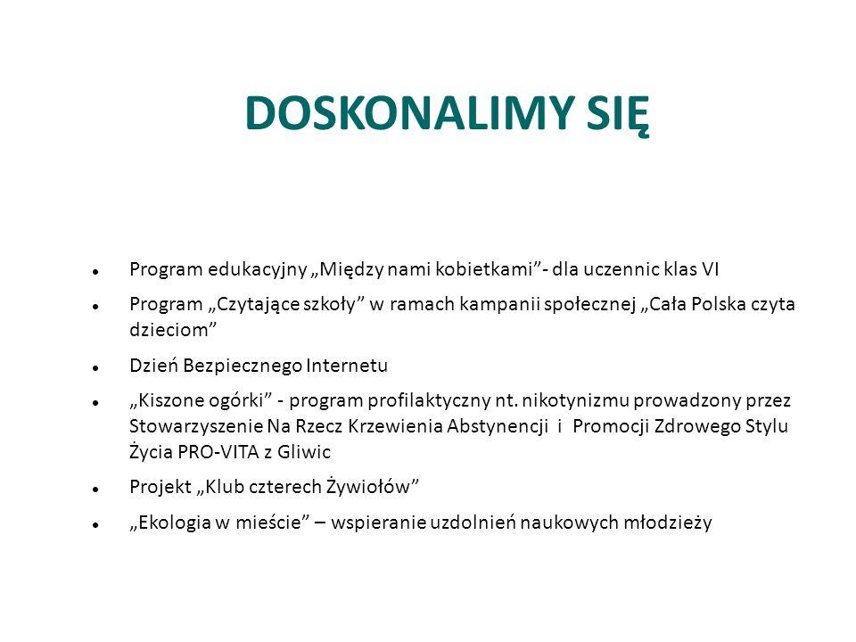 """DOSKONALIMY SIĘ Program edukacyjny """"Między nami kobietkami - dla uczennic klas VI."""