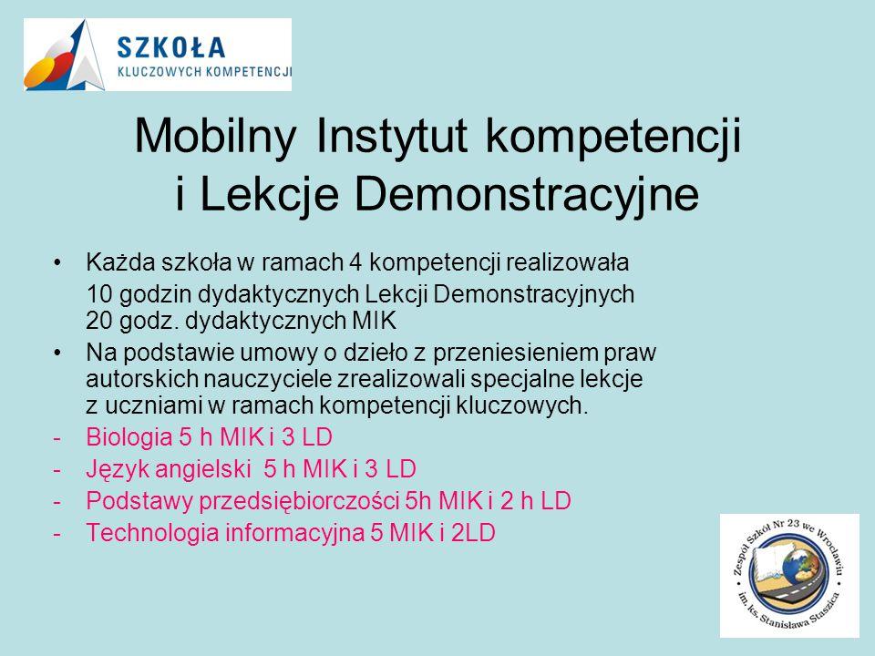 Mobilny Instytut kompetencji i Lekcje Demonstracyjne