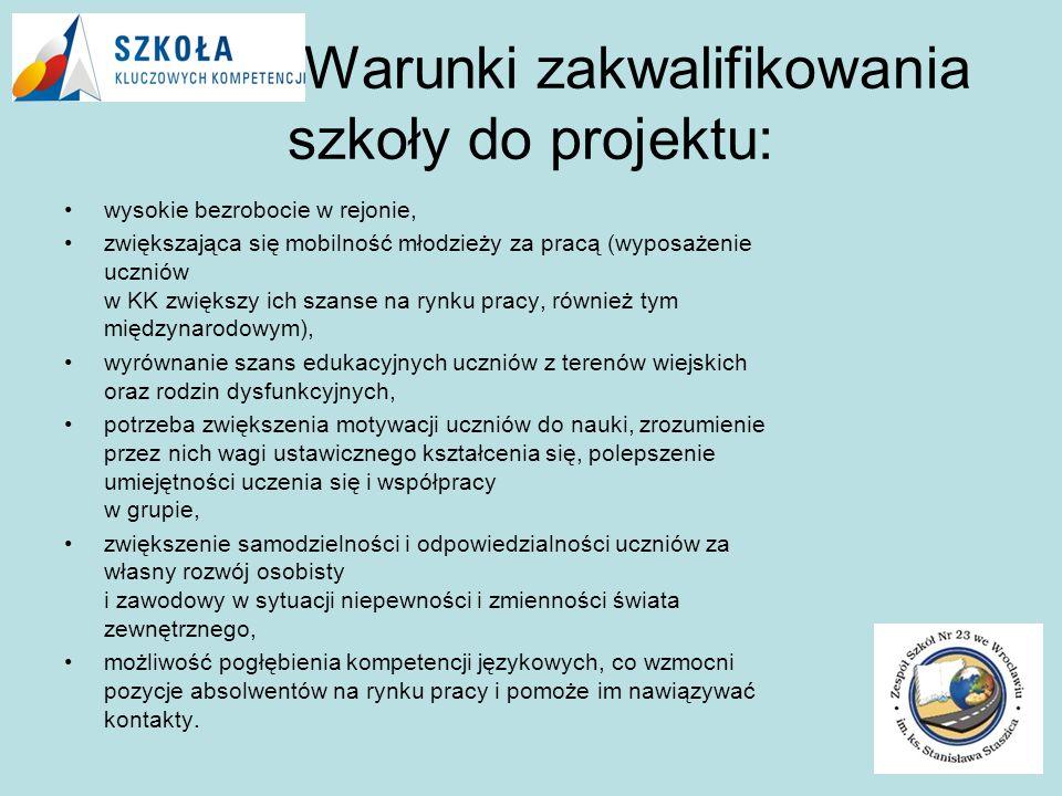 Warunki zakwalifikowania szkoły do projektu: