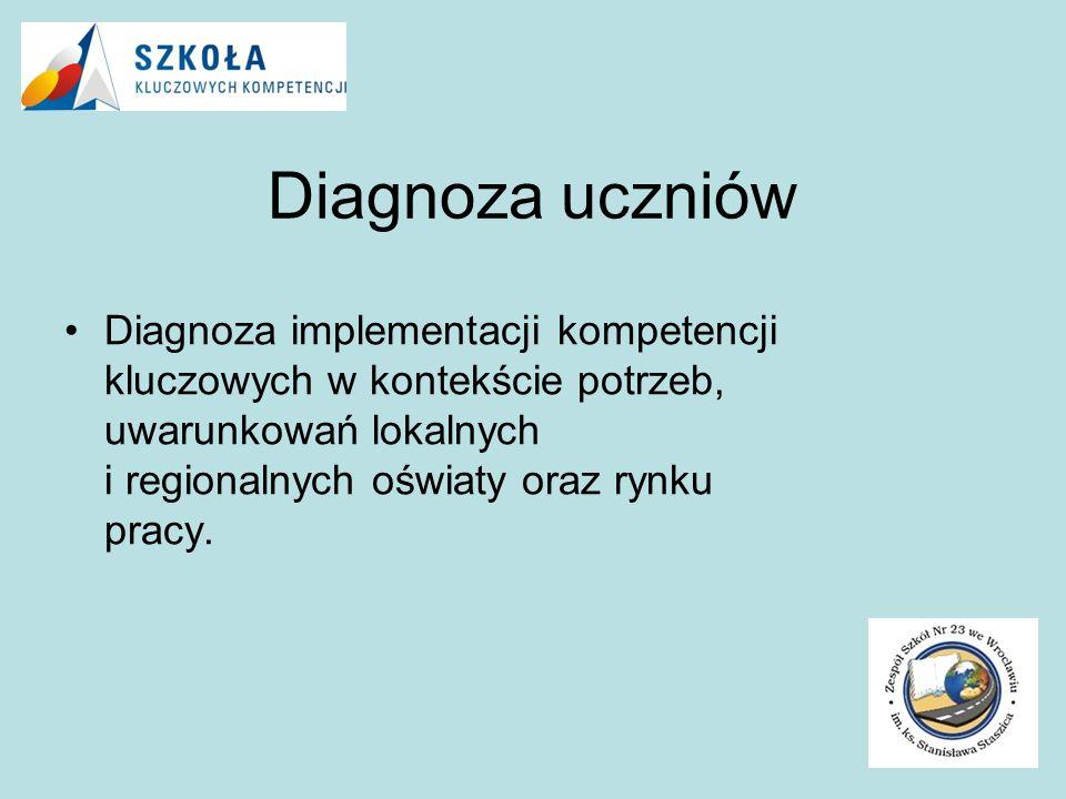 Diagnoza uczniów Diagnoza implementacji kompetencji kluczowych w kontekście potrzeb, uwarunkowań lokalnych i regionalnych oświaty oraz rynku pracy.