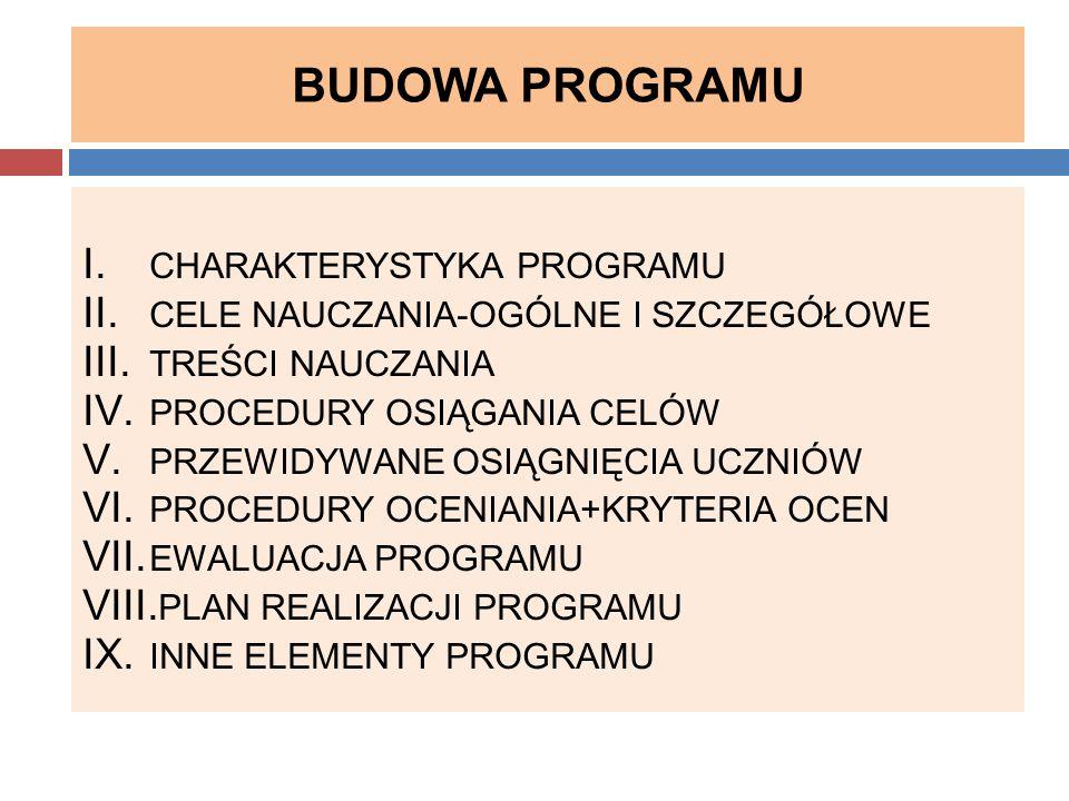 BUDOWA PROGRAMU CHARAKTERYSTYKA PROGRAMU