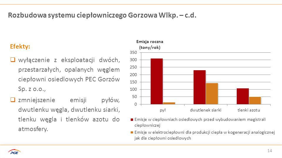 Rozbudowa systemu ciepłowniczego Gorzowa Wlkp. – c.d.