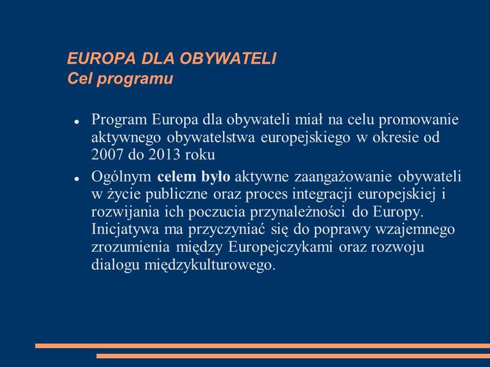 EUROPA DLA OBYWATELI Cel programu