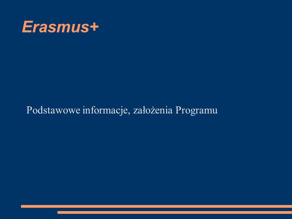 Erasmus+ Podstawowe informacje, założenia Programu