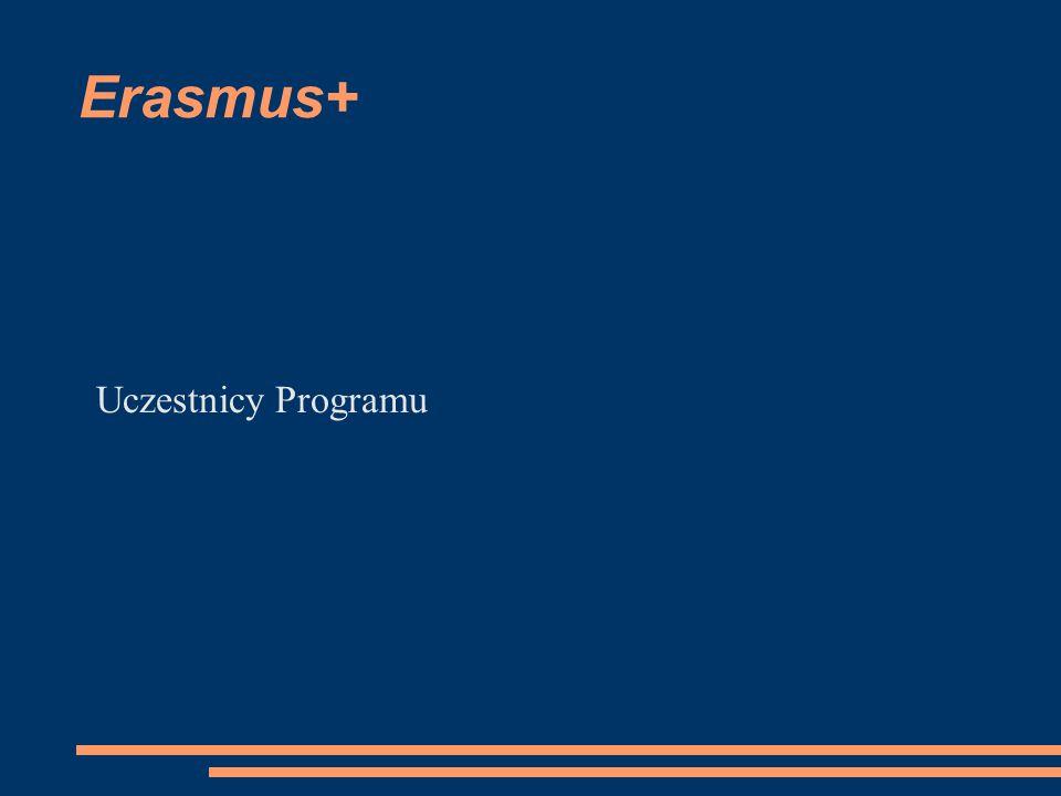 Erasmus+ Uczestnicy Programu