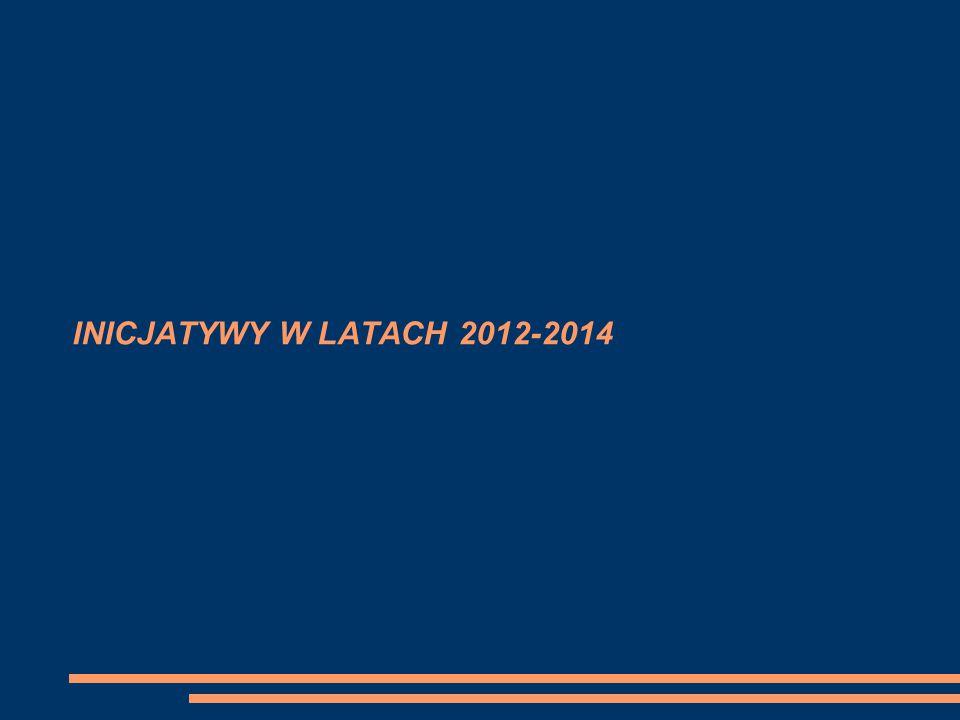 INICJATYWY W LATACH 2012-2014