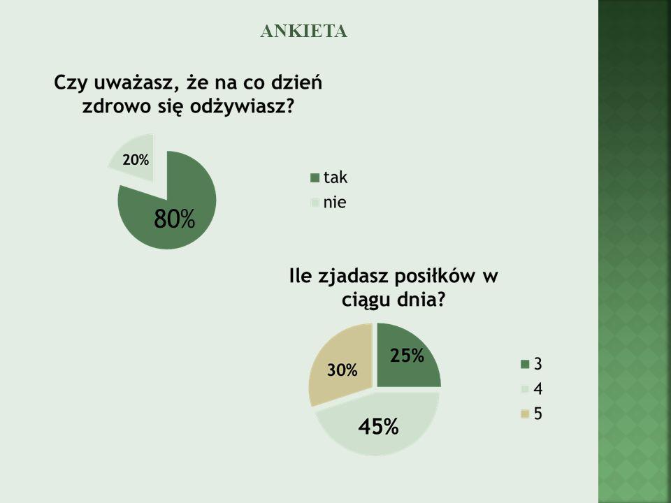 ANKIETA 80%