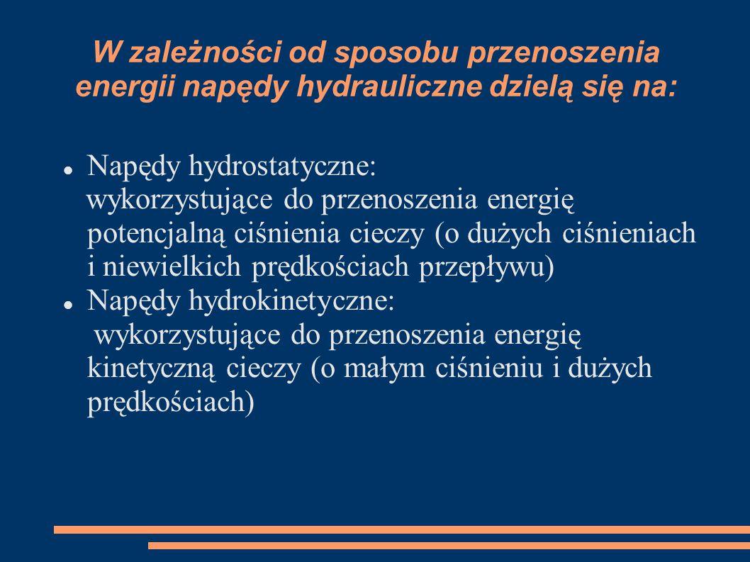 W zależności od sposobu przenoszenia energii napędy hydrauliczne dzielą się na: