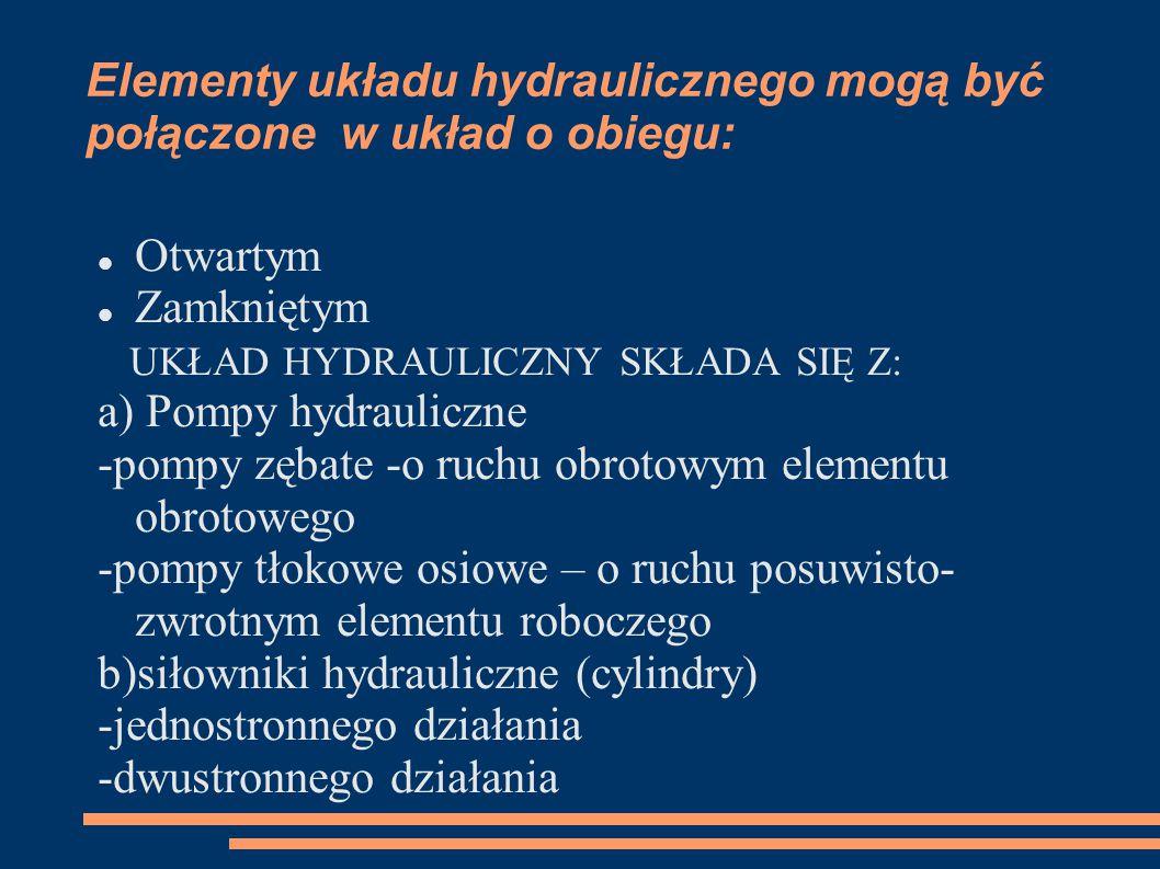 Elementy układu hydraulicznego mogą być połączone w układ o obiegu:
