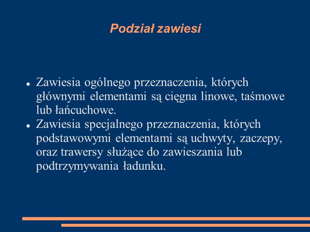 Podział zawiesi Zawiesia ogólnego przeznaczenia, których głównymi elementami są cięgna linowe, taśmowe lub łańcuchowe.