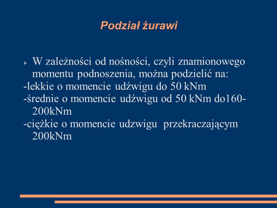 Podział żurawi W zależności od nośności, czyli znamionowego momentu podnoszenia, można podzielić na: