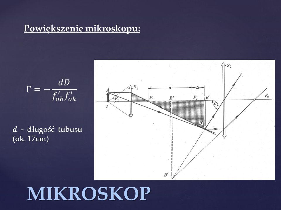 MIKROSKOP Powiększenie mikroskopu: Γ=− 𝑑𝐷 𝑓 𝑜𝑏 ′ 𝑓 𝑜𝑘 ′
